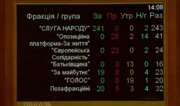 biudzhet-kurkul-41508