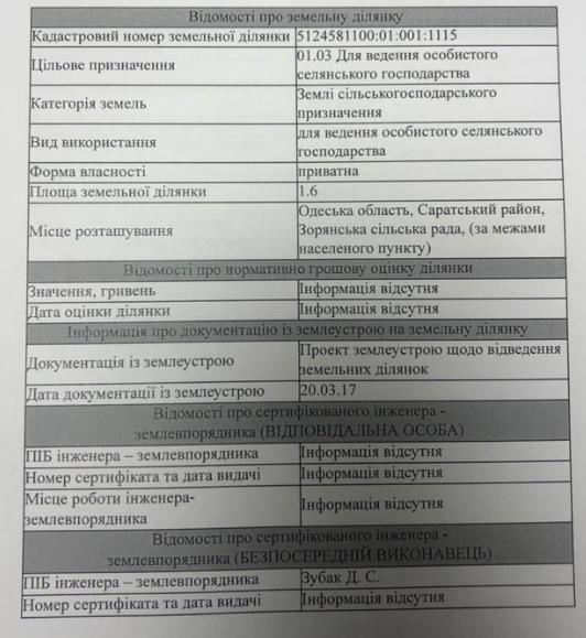 Грозов Іван Серг 1