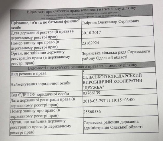 смірнов 2