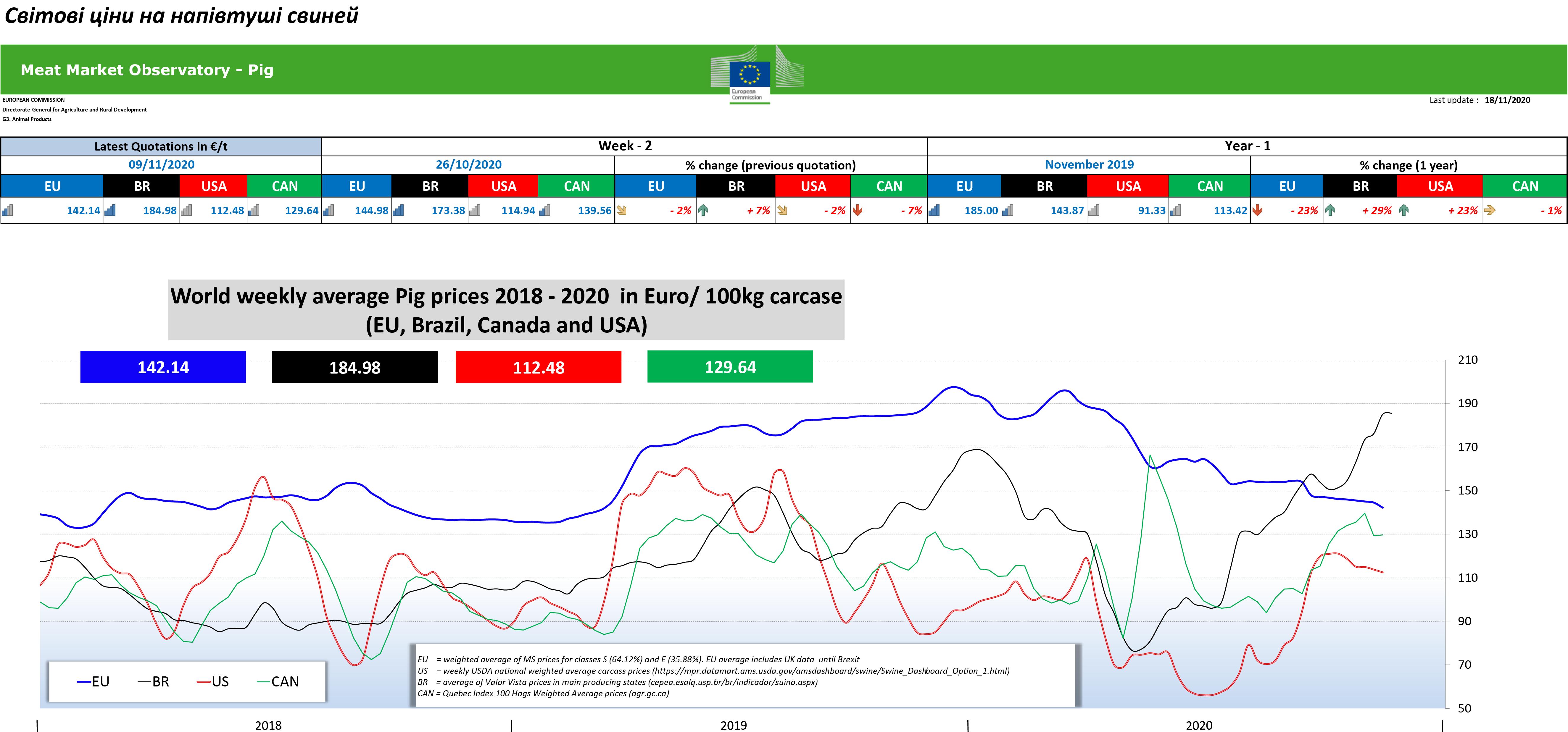 world-pig-prices_en_9