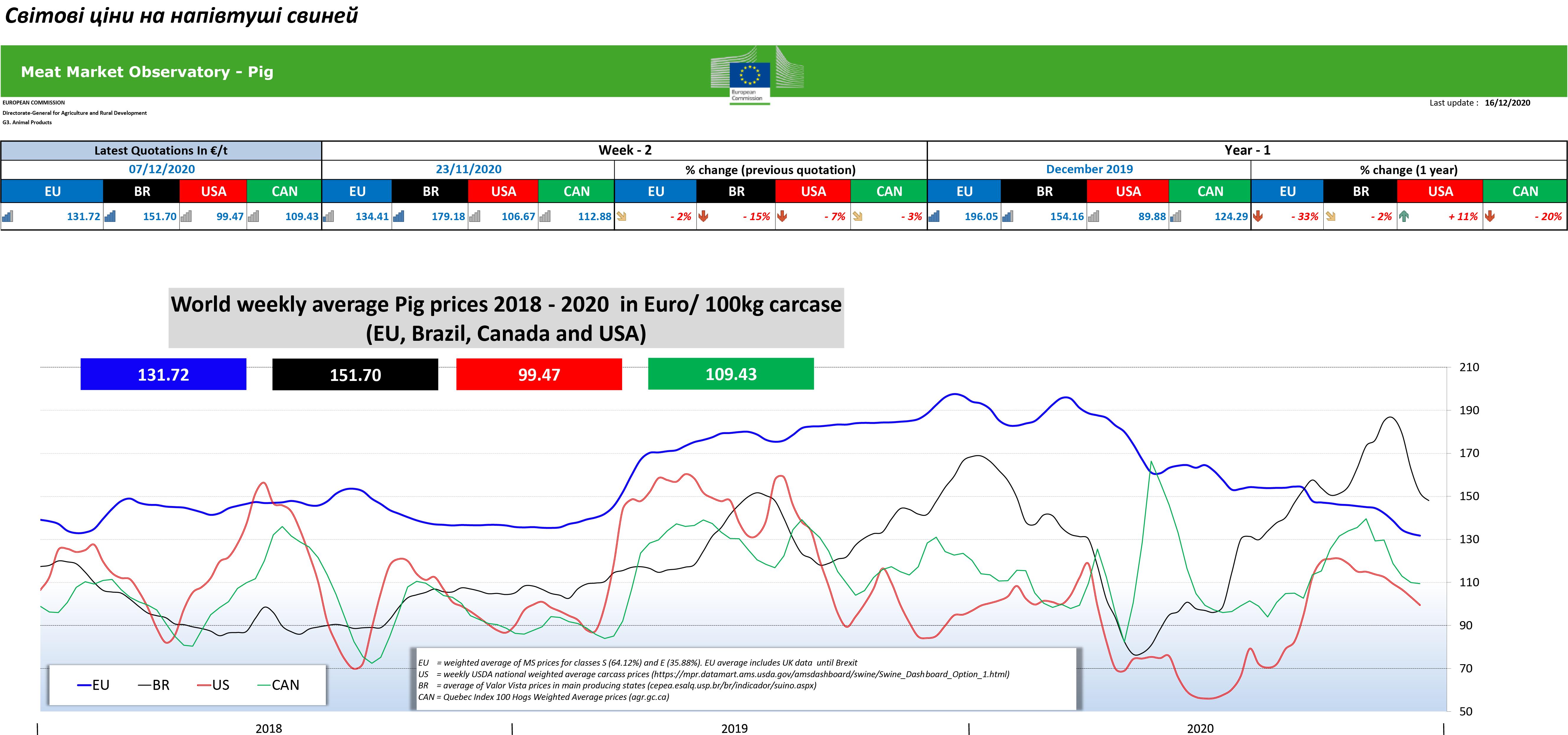 world-pig-prices_en_13